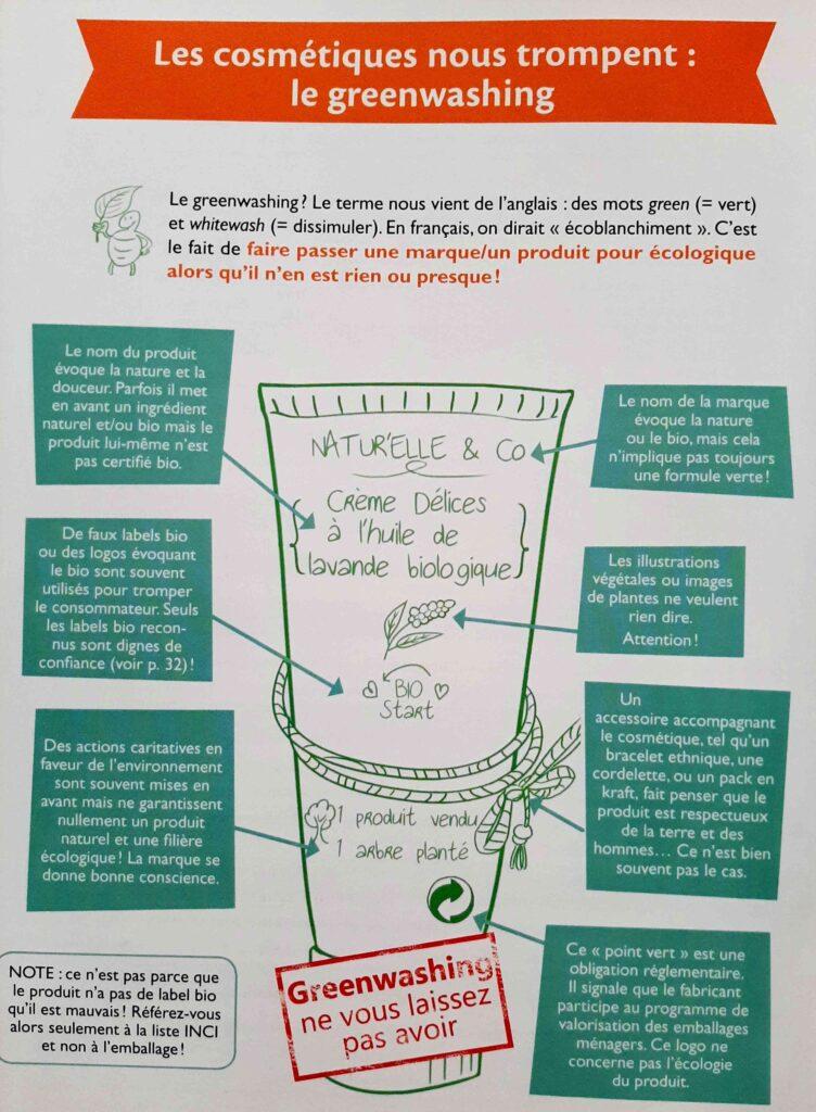 Greenwashing cosmétique écologique écoblanchiment éco-responsable